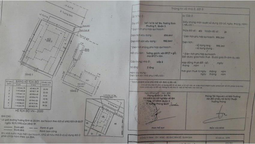 Chuyển nhượng vị trí đắc địa ngay trung tâm q.3, tp.hcm. phù hợp xây dựng cao ốc văn phòng