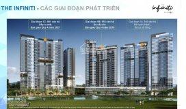 Mở bán căn hộ resort biển tại q7 view sông liền kề pmh của keppel land. dự án đẳng cấp bậc nhất q7