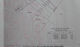 Cần bán nhanh, giá RẺ 143,6m2 đất ở đô thị tại Phường 6 Quận Gò VấpCần bán nhanh, giá RẺ 143,6m2 đất