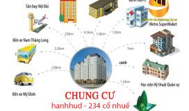 Tôi chính chủ cần bán gấp căn hộ 66,5m2 – 234 Hoàng Quốc Việt, kđt Nam Cường