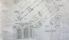 Cần Bán Gấp Khách Sạn Đường Trần Bình Trọng, Phường 5, Bình Thạnh.