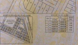 Chính chủ bán gấp lô đất sau bệnh viện 700 giường , Giá: 820 Triệu, Hướng Đông Nam