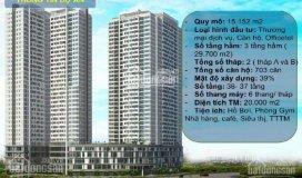 Quản lý 100% căn hộ sunrise city view, 2pn 2.85 tỷ, 3pn 3.6 tỷ, giá tốt nhất, lh:
