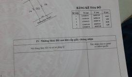 Bán nhà cấp 4 khu tái định cư Long Hải, Giá: 1.4 tỷ, DT: 104m, 100% TC
