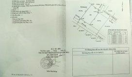 Đất MT đường 6, phường Linh Xuân Quận Thủ Đức, còn 1 lô, 2 mặt tiền trước sau,60m2(4x15), SHR