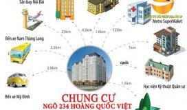Cần bán chung cư tầng 9 E3 Hanhud, diện tích: 89m2, giá: 26 tr/m2. Liên hệ: 0946 366 127.