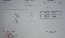 Chính chủ bán đất thổ cư hòa lạc - sổ đỏ 100%, giá 11 triệu/m2